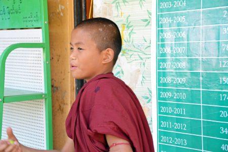 Monastic school, Sagaing Hill 9